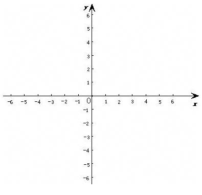 一次函数与一元一次方程| Front-...